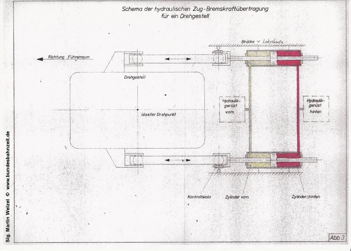http://www.bundesbahnzeit.de/dso/150_038/b07-Abb_3.jpg
