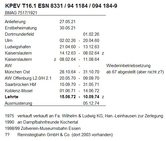 http://www.bundesbahnzeit.de/dso/Lehrte/LL-94_1184.jpg